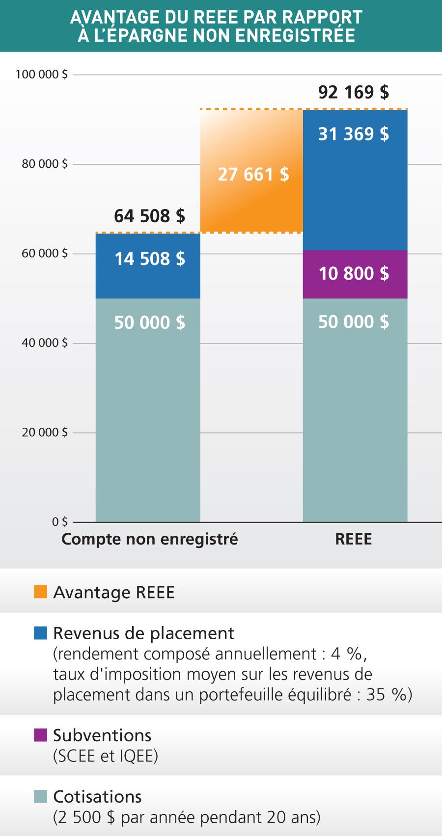 graph_REEE_2013_B